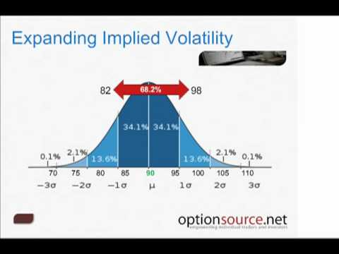 1/3, Income Strategies for ISE FX Options