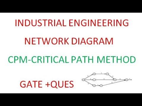 cpm critical path method pdf
