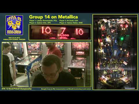 IFPA12 Group 14 on Metallica