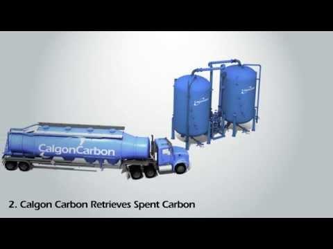 Calgon Carbon Reactivation Video