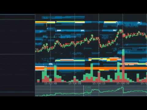 $11k Nasdaq Futures (NQ) Trade 7/8/2020