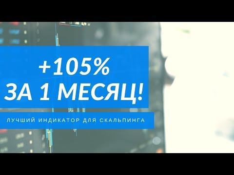 НОВЫЙ ЛУЧШИЙ ИНДИКАТОР ДЛЯ СКАЛЬПИНГА: +105% ЗА 1 МЕСЯЦ! ПОДТВЕРЖДЕНО MYFXBOOK!