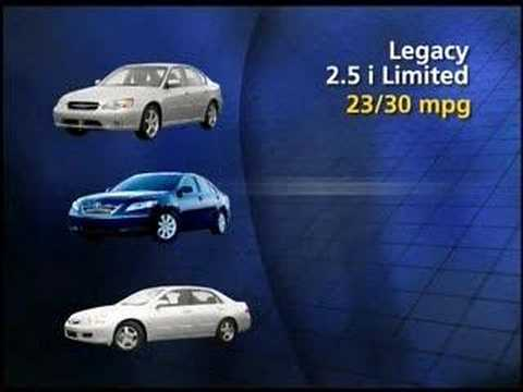 Are Hybrids Worth The Price?