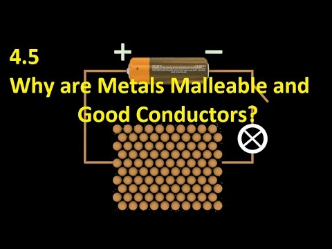 4.5 Why are Metals Malleable and Good Conductors? [SL IB Chemistry]