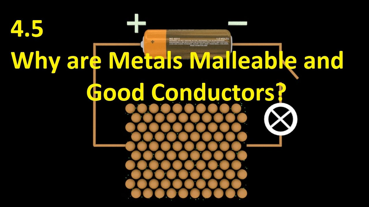 Metal Performs Perfectly, Nevertheless Provides Threats