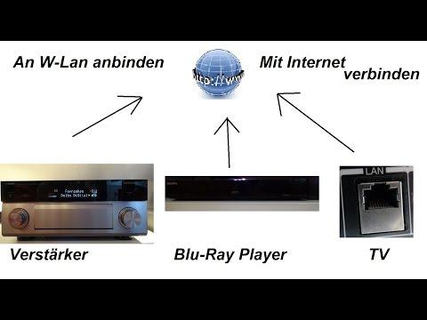 Verstärker, TV und Blu-ray Player mit W-Lan verbinden