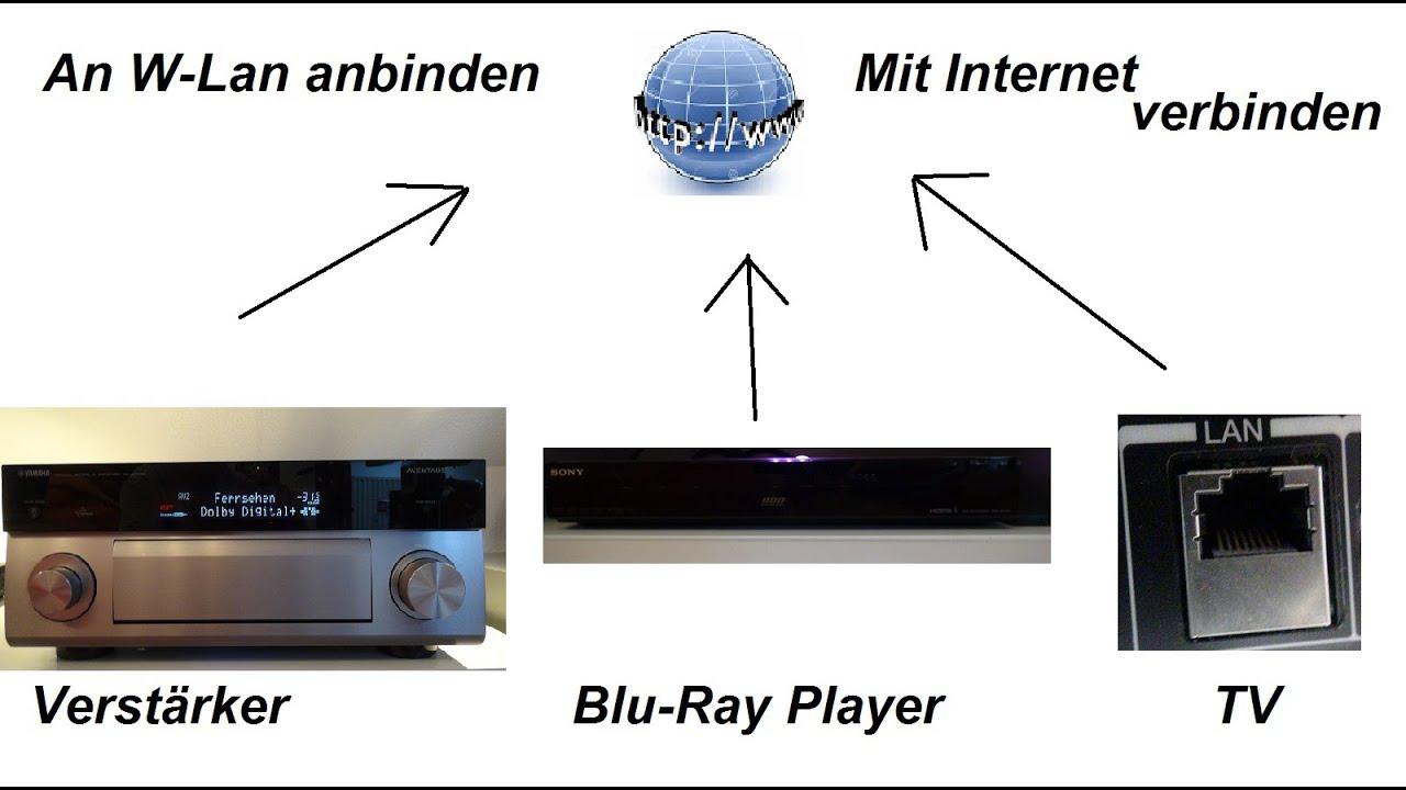 Groß Schaltplan Um Meine Kabelbox Mit Meinem Surround Sound Dvd Und ...
