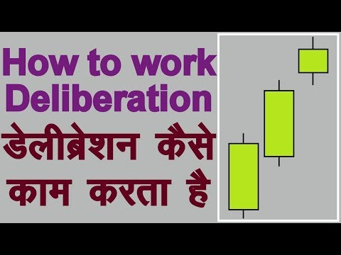 How to use Deliberation Candlestick Pattern in Hindi. Technical Analysis in Hindi