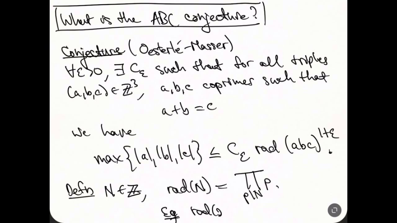 Proof of the abc Conjecture?