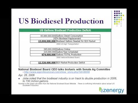 biodiesel business plan presentation