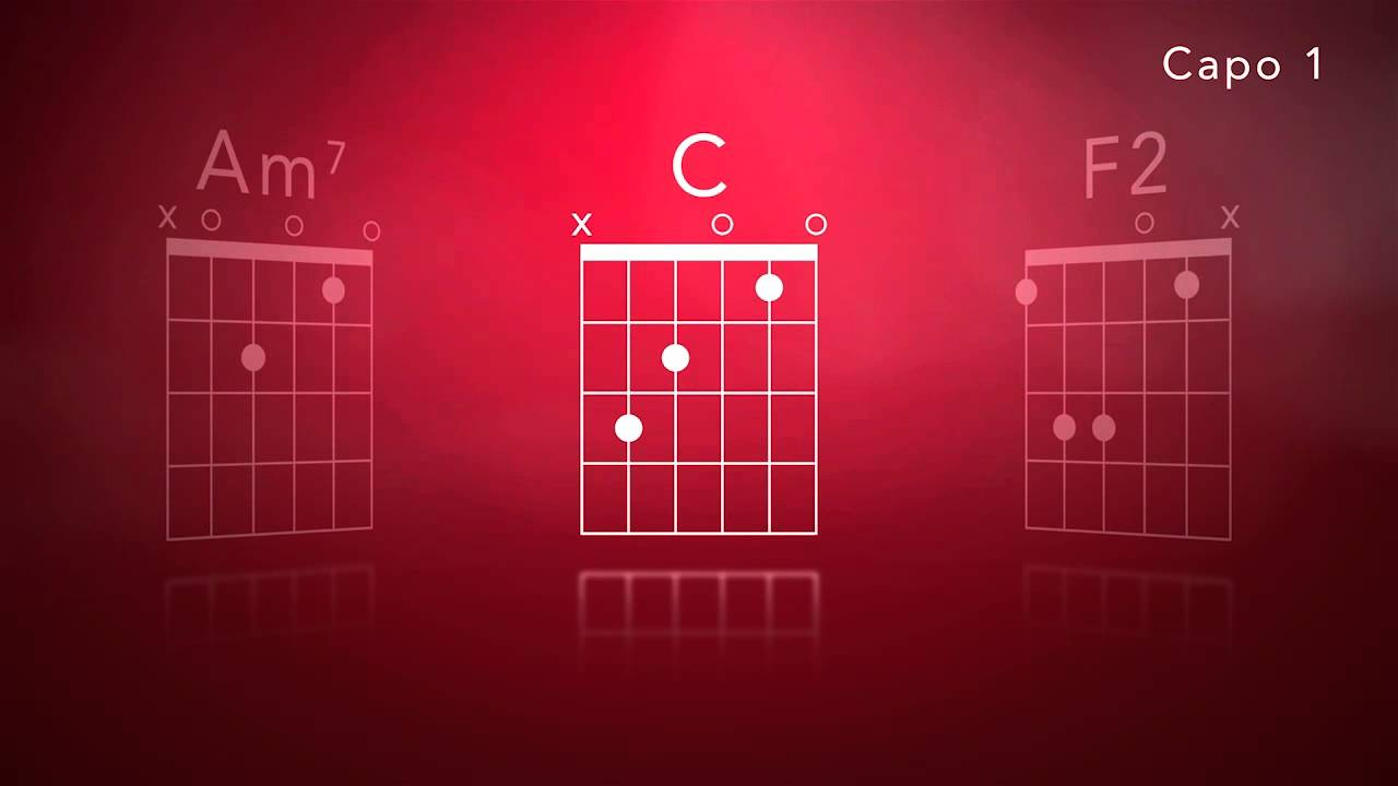 Grace So Glorious Official Chord Chart With Lyrics Elevation