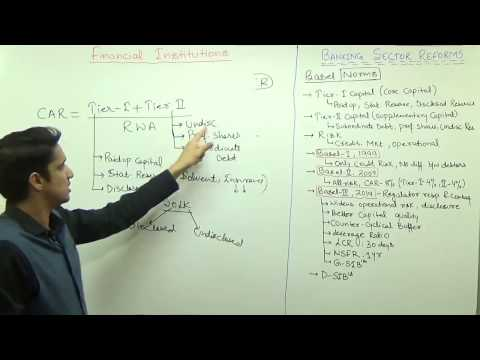 Banking Sector Reforms Basel Norms(1 ,2 3) Explained by M K Yadav