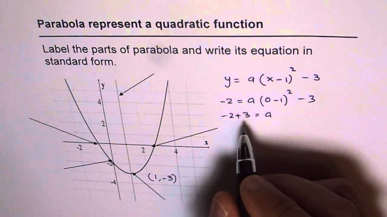 Find Quadratic Equation In Standard Form For Parabola Youtube