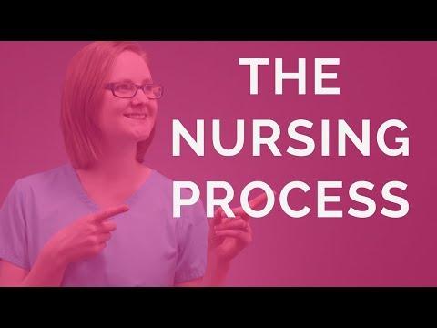 Nursing Process Steps (CRITICAL THINKING)