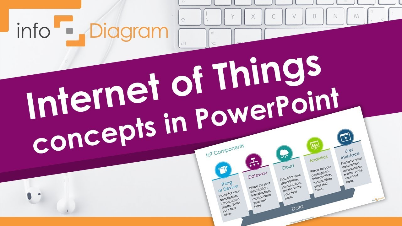 Internet of Things Examples - PowerPoint Presentation Template