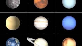 Celestia Nine Planets Rotation