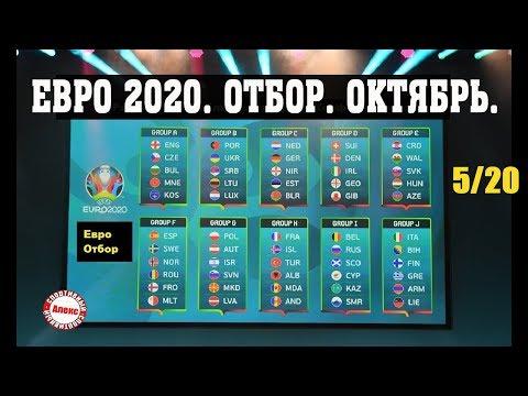 Чемпионат Европы по футболу. ЕВРО 2020. 6 тур. Результаты групп D, F, G, J. Расписание. Таблицы.