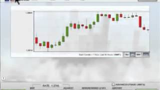 Forex Review ★★★★★ Practice forex trading for FREE _ Forex S.