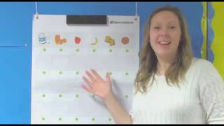 Interactive Wall Chart Tutorial