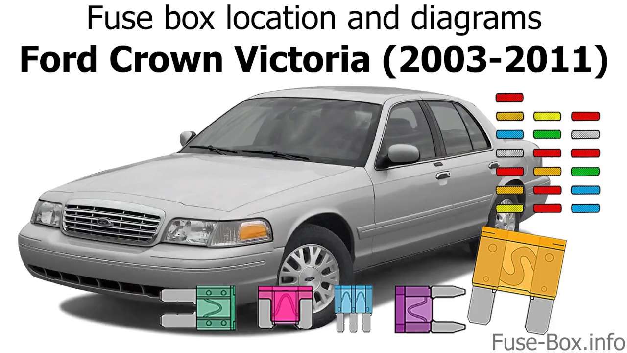 2000 Crown Vic Lx Fuse Box | schematic and wiring diagram