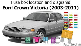 Fuse box location and diagrams: Ford Crown Victoria (2003-2011) - YouTubeYouTube