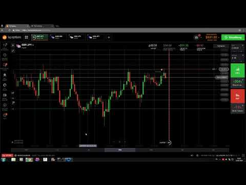 Digital Option Trade Strategy #2 | +7,65$