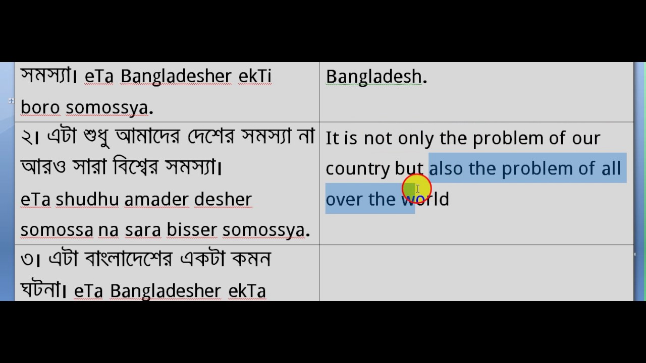 Learn Bengali To English Writing Paragraph About Any Problem part-