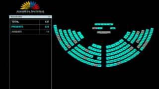 VOTACION ACUERDO EL SALVADOR Y CLAUSURA SESION 467