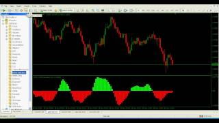 Forex Scalping - Stochastic And Fisher Trading Strategy