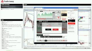 Live Forex Scalping with Binary Options