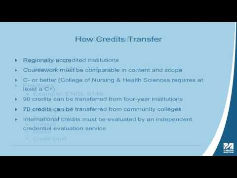 Transfer Credit Process