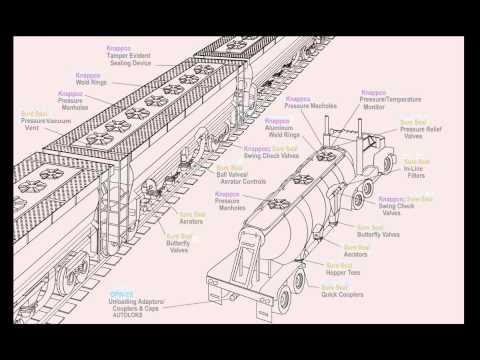 Animation: DryBulk Process