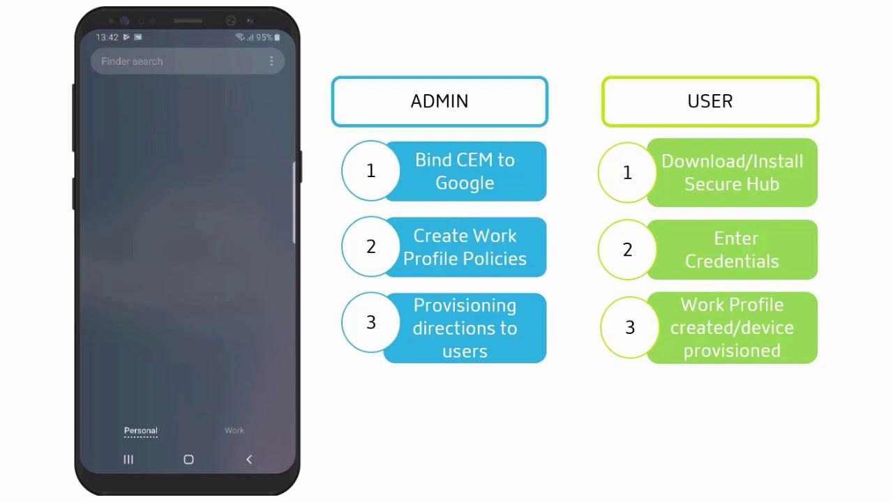 Citrix Endpoint Management - Android Enterprise enrollment demo for BYOD