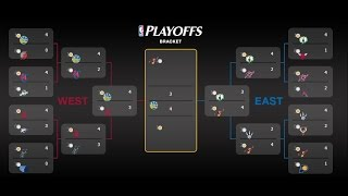 2017 NBA Playoff Predictions - 100% Accurate?