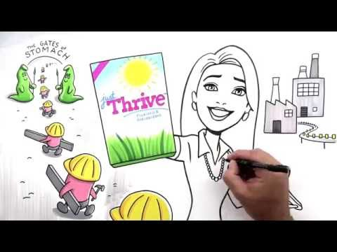 Top Probiotic Brand | Just Thrive | Probiotic Health Benefits