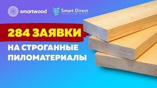 [Кейс] Настройка Яндекс Директ. Получили 284 заявки
