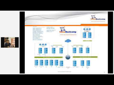 Webinar Overview Of Cisco UCCE Component