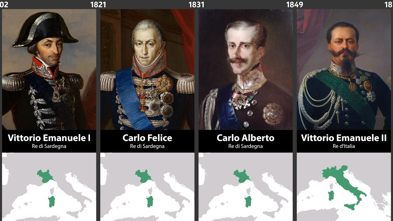 Timeline of the Rulers of Savoy & Italy