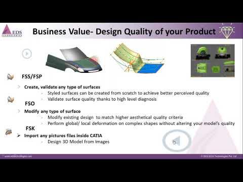 Webcasts – EDS Technologies