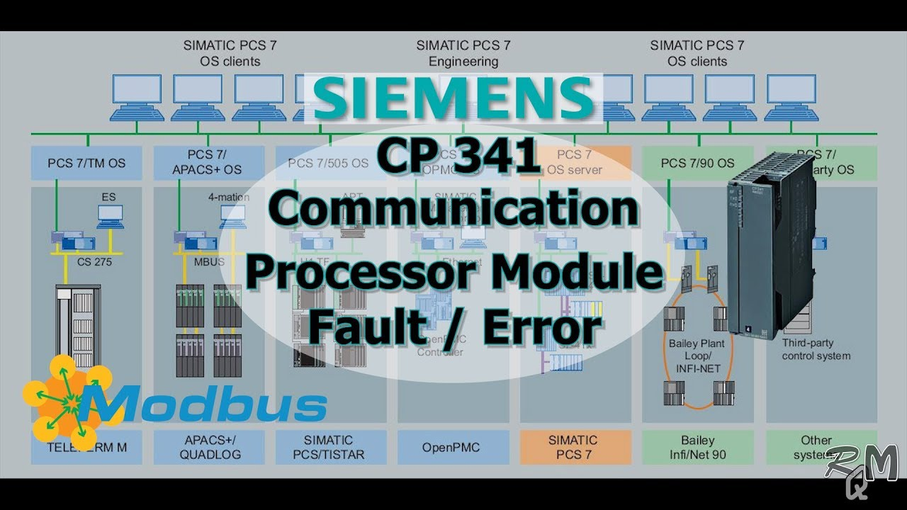 CP 341 MODBUS DRIVERS WINDOWS 7