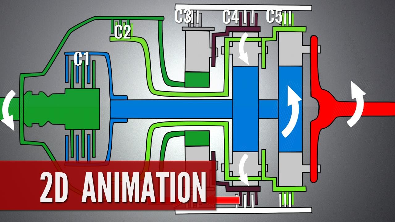 automatic transmission, how it works ? youtubeAutomatic Transmission Diagram #9