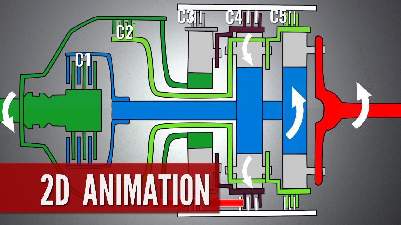 medium resolution of toyotum manual transmission diagram