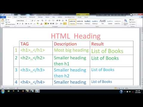 HTML Bangla Tutorial For Beginners | HTML With Heading Tag | Part-2