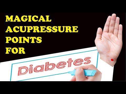 एक रुपये की भी दवाई खाए बिना शुगर (Diabetes) की बीमारी को भगाएँ - जानिए कैसे// Pooja Luthra