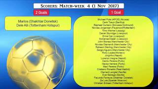 Champions League 2017/2018 Matchweek 4 - Scores, Scorers and Table Standings