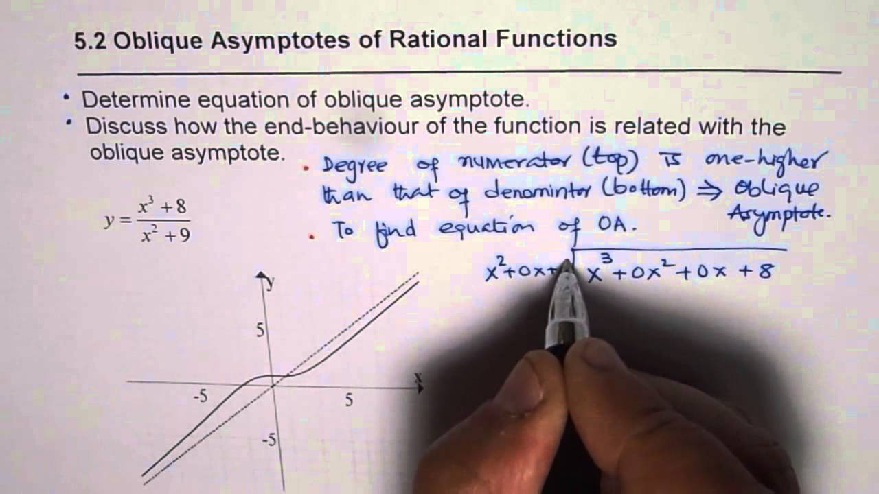 How To Determine The Equation Of Oblique Asymptote A Rational