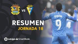 Resumen de CF Fuenlabrada vs Cádiz CF (1-0)