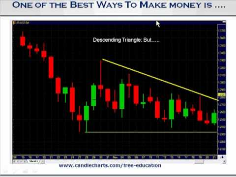 Jf lennon forex course review
