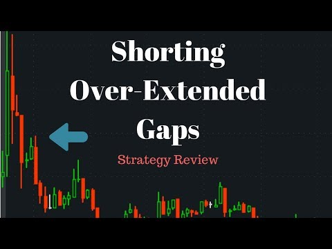 Shorting Over-Extended Gaps (Strategy Review) – Live Small Account Day Trading