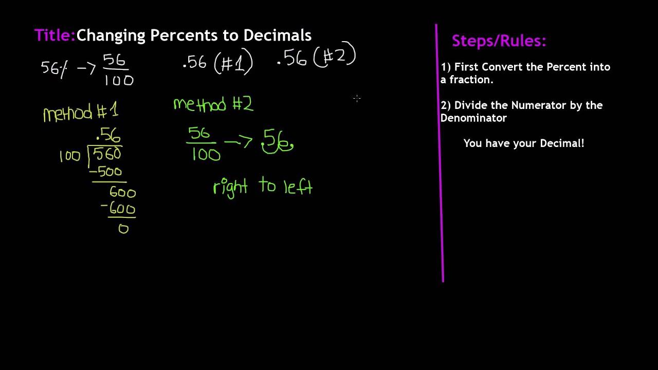 6th Grade Math Change Percents To Decimals - YouTube